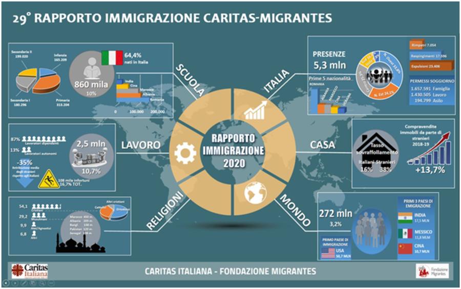 Migranti – bambini, compresi – e arrivi continui: l'Italia è sola.